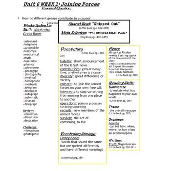Unit 6 Week 1 Skills Guide Grade 5 based McGraw Hill Wonders Unbreakable Code