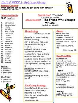 Unit 6 Week 2 Skills Guide Grade 5 Grade McGraw Hill Wonders Friend Changed Life