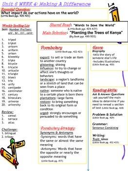 Unit 6 Week 4 Skills Guide Grade 5 McGraw Hill Wonders Planting Trees of Kenya