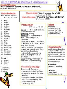 Unit 6 Week 4 Skills Guide Grade 5 McGraw Hill Wonders Planting Trees of Kenya