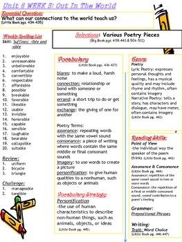 Unit 6 Week 5 Skills Guide Grade 5 McGraw Hill Wonders Various Poetry pieces