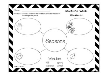 Unit 7 Graphic Organizers and More to Follow Treasures {Weather}