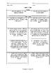 Unit 7 - One-Variable Inequalities - Worksheets - 6th Grade Math TEKS