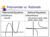 Unit 7- Polynomial and Rational Functions