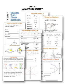 PreCalculus: Analytic Geometry SMARTBOARD Lessons Bundle