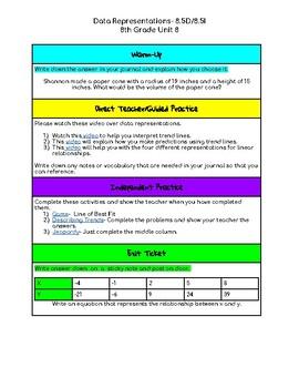 Unit 8- Data Representations- 8th Grade Hyperdoc