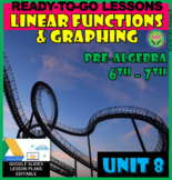 Unit 8.Linear Functions & Graphing * PREALGEBRA. D Learnin