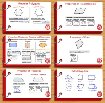 Unit 8– Polygons; Summary Sheets