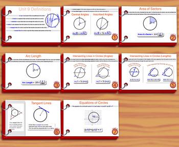 Unit 9– Circles; Summary Sheets