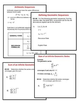 PreCalculus: Discrete Mathematics SMARTBOARD Lessons Bundle