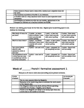 Unit 9 French 1 C'est a Toi Level 1 Assessment Pack