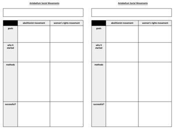 Unit Bundle: Manifest Destiny & Sectionalism (LPs + Docs + PPT + Charts)