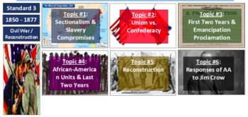 Unit Bundle: The Civil War & Reconstruction (LPs, Docs, PPTS, Charts)