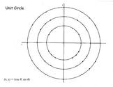 Unit Circle