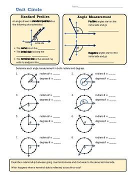 Unit Circle: Angles & Coterminal Angles