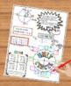 Unit Circle Doodle Notes