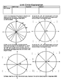 Unit Circle Exploration
