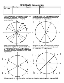 Unit Circle Exploration by Kat Loves Math | Teachers Pay Teachers