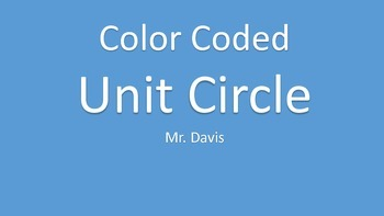 Unit Circle Graphic Organizer - Color Coded