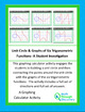 Unit Circle:  Graphs of Six Trigonometric Functions-A Student Investigation