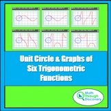Unit Circle:  Graphs of Six Trigonometric Functions-A Stud