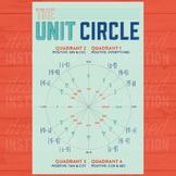 Unit Circle Poster