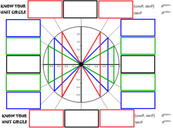 unit circle with tan