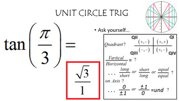 Unit Circle Sin Cos & Tan of special RADIAN angles PowerPoint FLASH CARDS