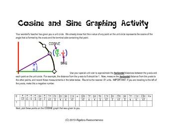 Unit Circle Sine Cosine Graphing Activity