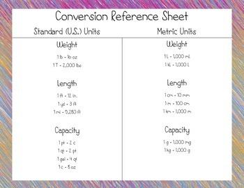 Unit Conversion Math Task Cards
