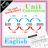 Unit Conversion Metric System - Length