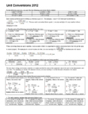 Unit Conversions; Converting Units 2012 with Answer Key (Editable)
