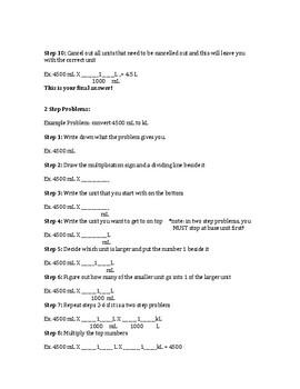 Unit Conversions Cheat Sheet