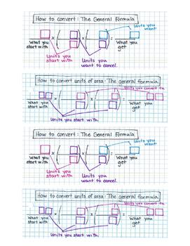 Unit Conversions- General Formulas