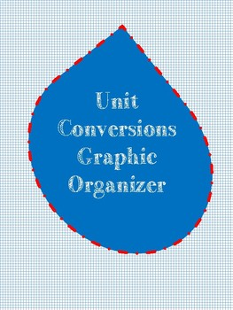Unit Conversions Graphic Organizer
