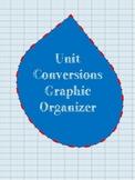 Unit Conversions Graphic Organizer