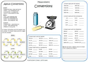 Unit Conversions - Metric System