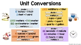 Unit Conversions Reference Sheet