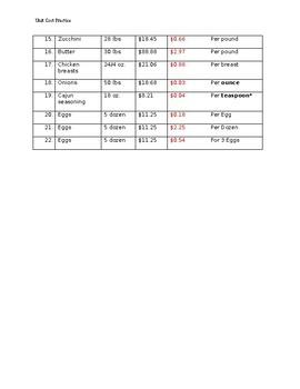 Culinary Math -Unit Cost Sheet