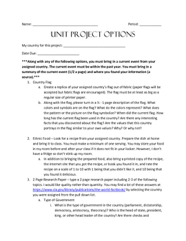 Unit Country Project