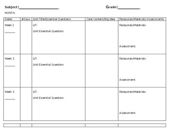 Unit Curriculum Mapping