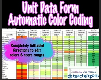 Unit Data Form: Monitor Progress & Plan Intervention and Differentiation