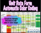 Unit Data Form: Monitor Progress & Plan Intervention and D