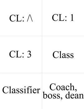 Unit Five ASL Flashcards