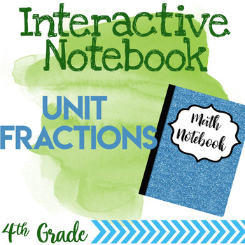 Unit Fractions for Multiply Fraction