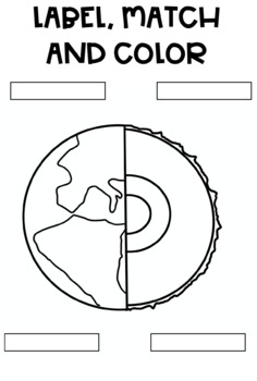 Unit: Layers of the Earth for Grades 4 and 5. (ENGLISH)
