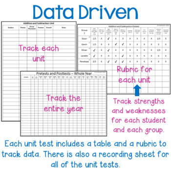 Unit Math Tests (Pre and Post) for 3rd Grade