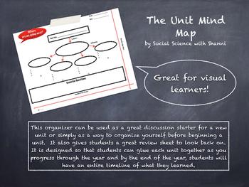 Unit Mind Map