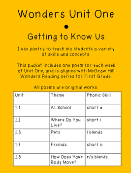 Unit One Poetry Pack
