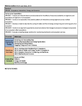 Unit Outline - Ecosystems (Student Friendly)
